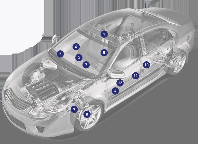 car-mobile